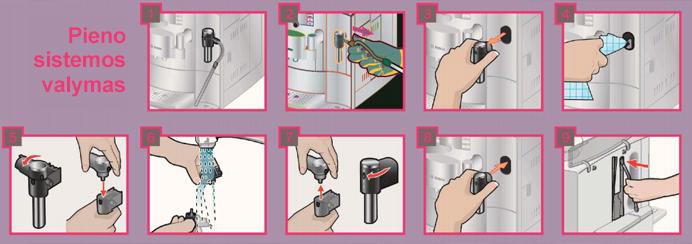 Kavos aparato pieno sistemos valymas. Kavos Draugas