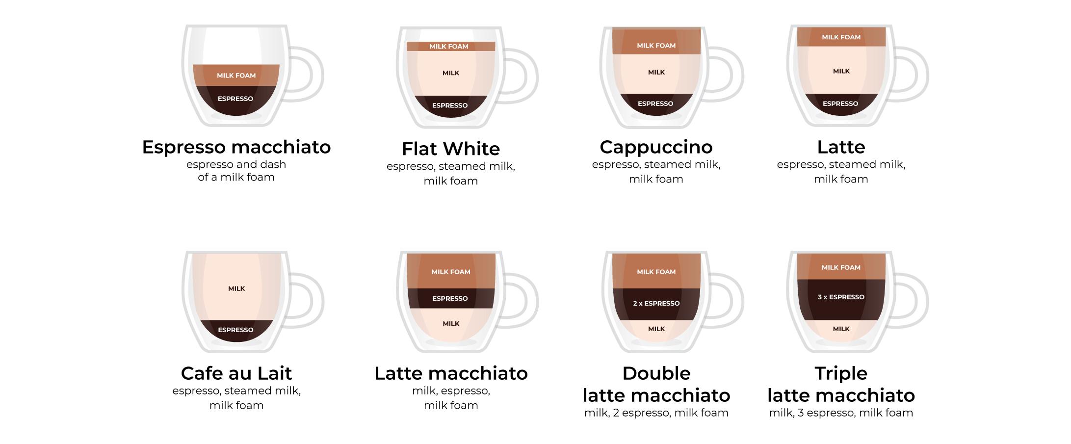 Pieniškos kavos
